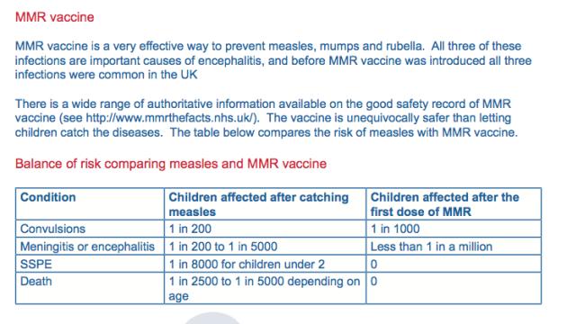 MMR vs infection