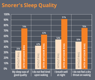 sleep quality